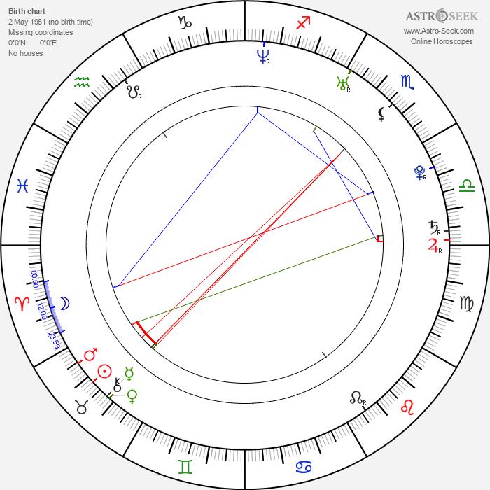 Michaela Adlerová - Astrology Natal Birth Chart