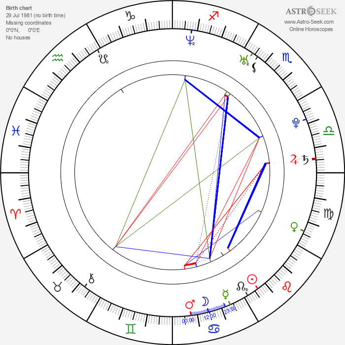 Michaela Alexanderová - Astrology Natal Birth Chart