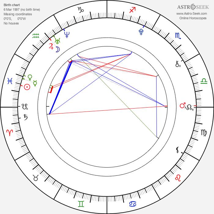 Michaela Brožová - Astrology Natal Birth Chart
