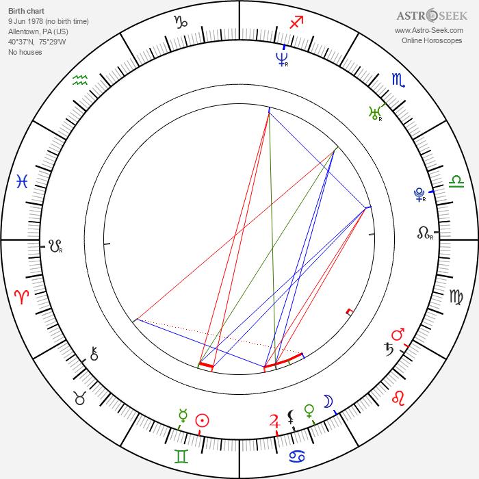 Michaela Conlin - Astrology Natal Birth Chart