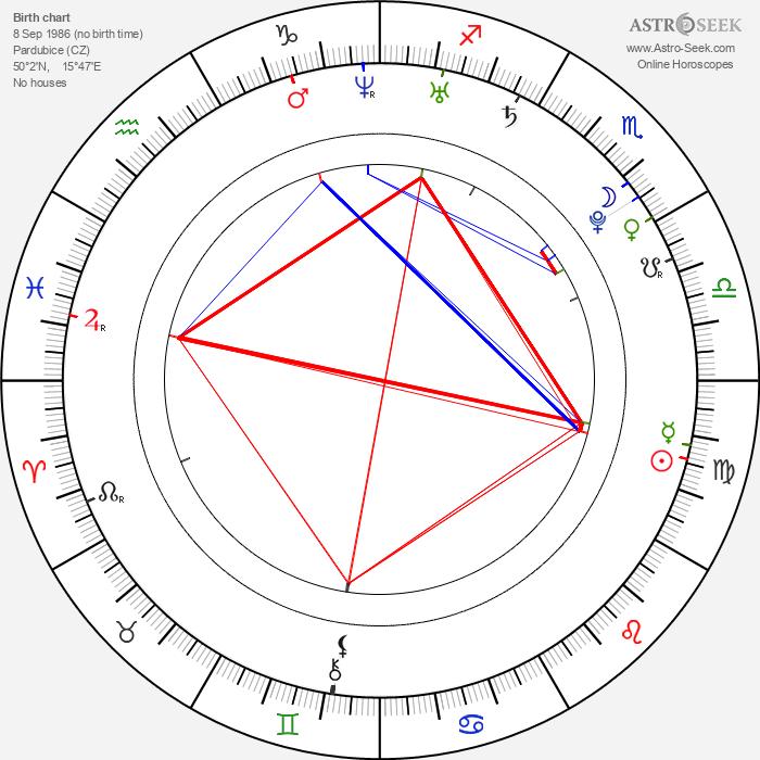 Michaela Doleželová - Astrology Natal Birth Chart