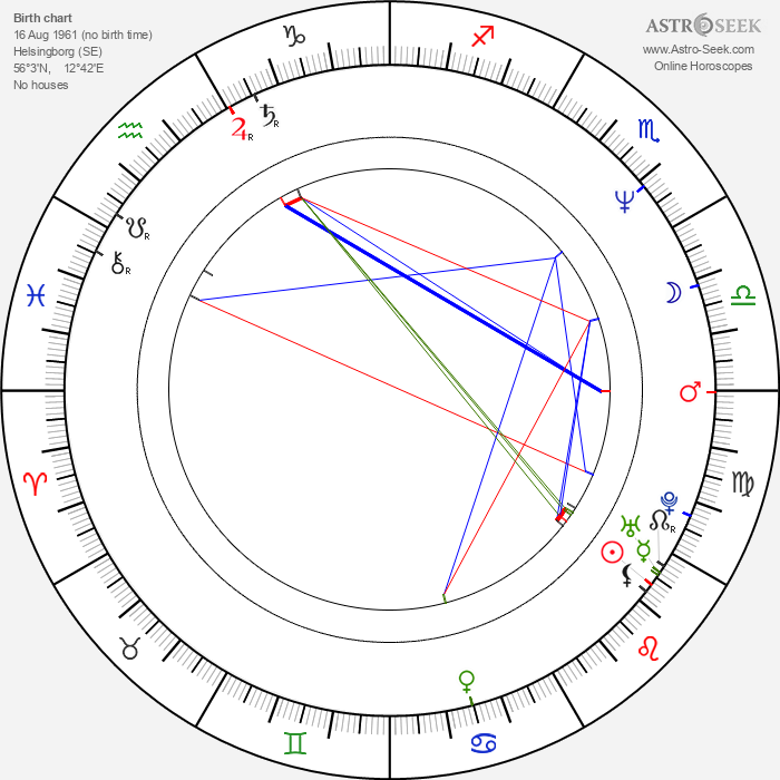 Michaela Dornonville de la Cour - Astrology Natal Birth Chart