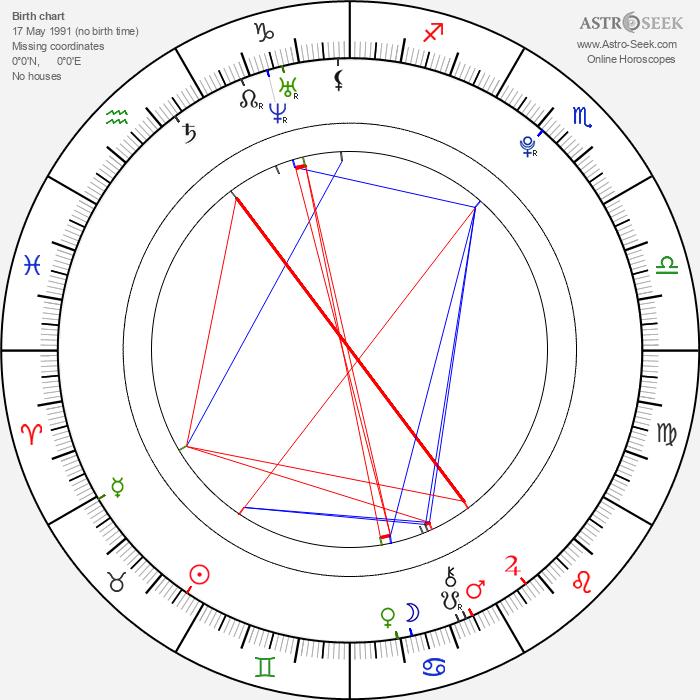 Michaela Doubravová - Astrology Natal Birth Chart