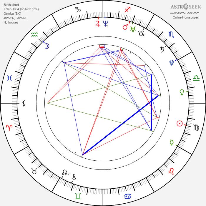 Michaela Drotárová - Astrology Natal Birth Chart