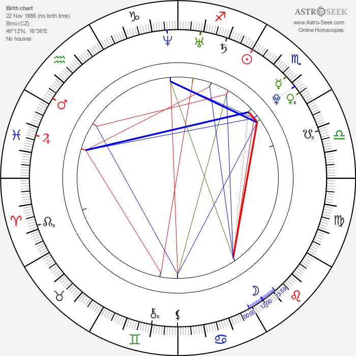 Michaela Horká - Astrology Natal Birth Chart
