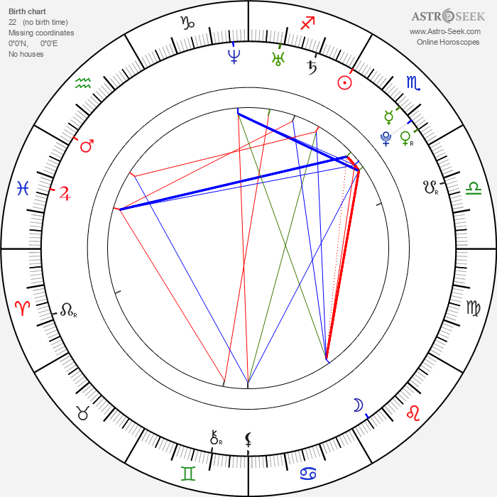 Michaela Horká - Astrology Natal Birth Chart