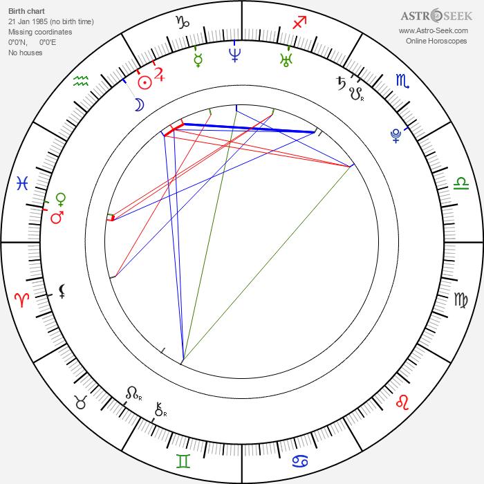 Michaela Krutská - Astrology Natal Birth Chart