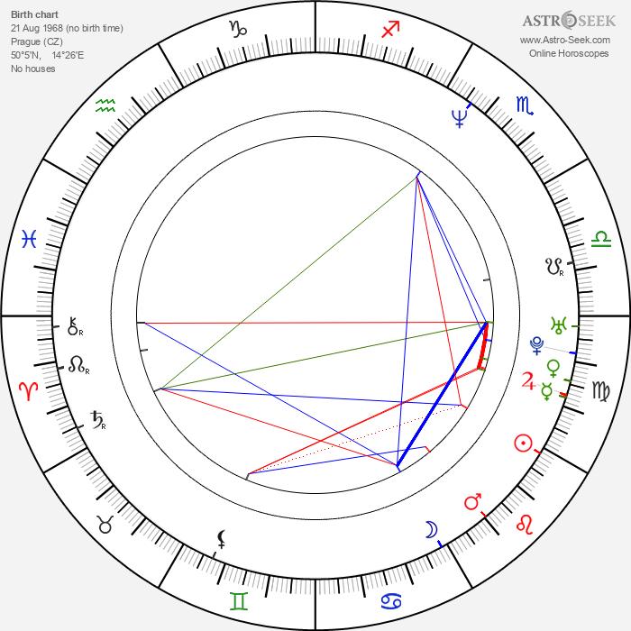 Michaela Kudláčková - Astrology Natal Birth Chart