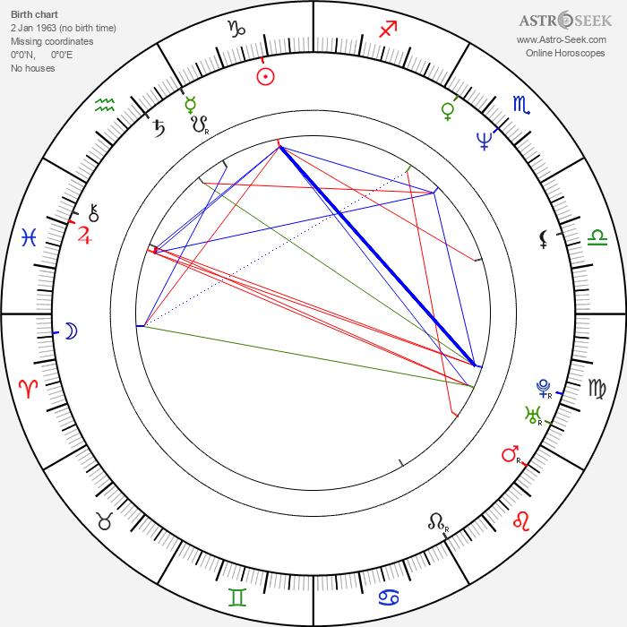 Michaela Linková - Astrology Natal Birth Chart