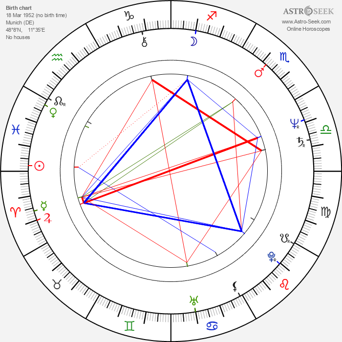 Michaela May - Astrology Natal Birth Chart