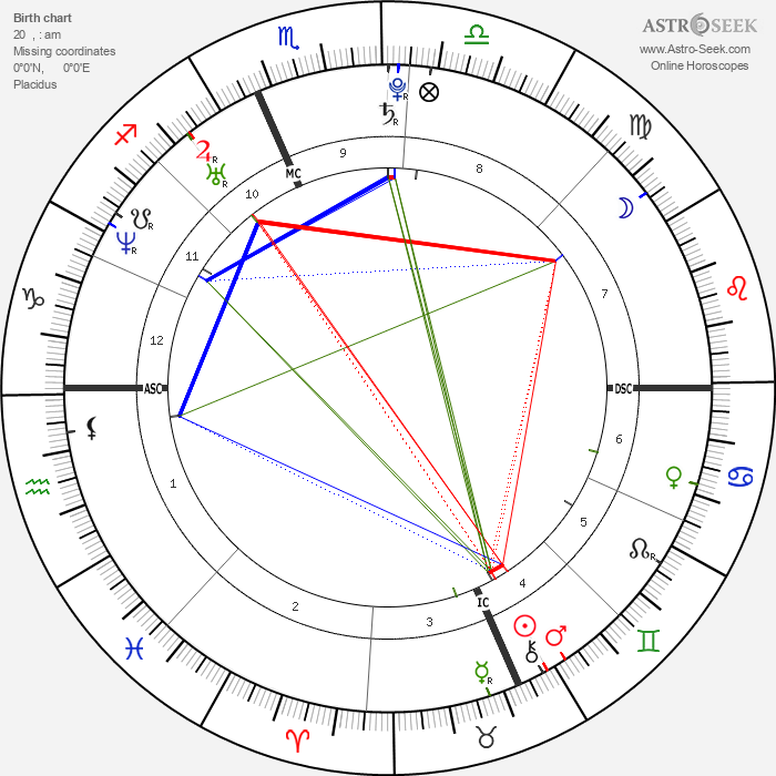 Michaela McManus - Astrology Natal Birth Chart