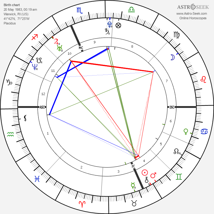 Michaela McManus - Astrology Natal Birth Chart