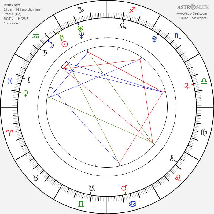 Michaela Mrázková - Astrology Natal Birth Chart