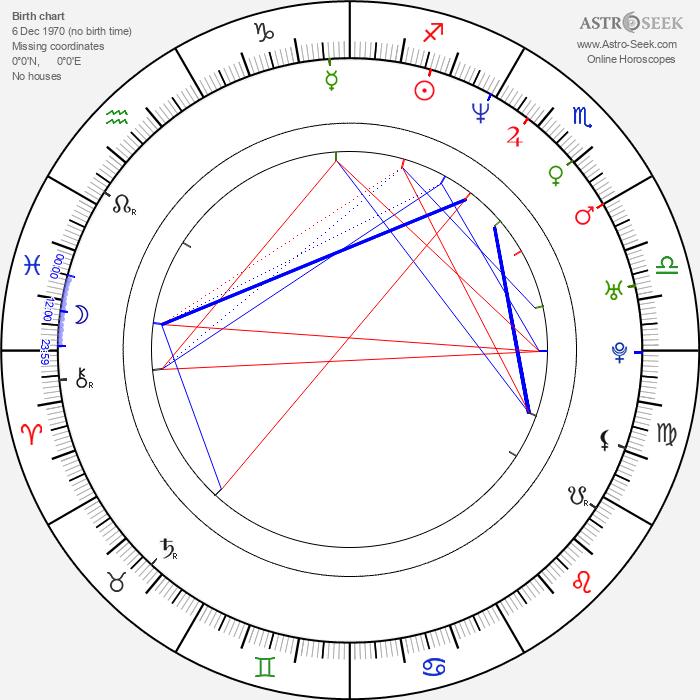 Michaela Schaffrath - Astrology Natal Birth Chart