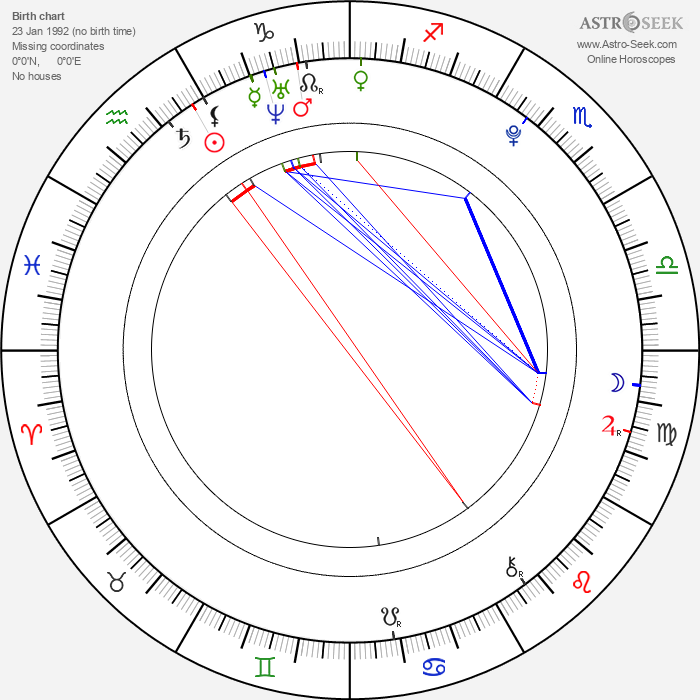 Michaela Sejnová - Astrology Natal Birth Chart