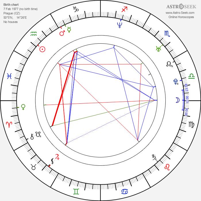 Michaela Weissová - Astrology Natal Birth Chart