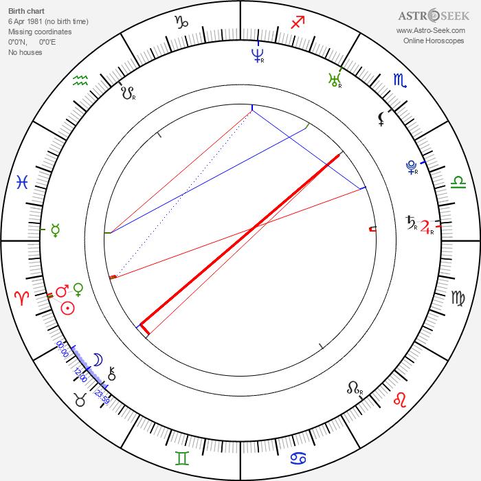 Michaela Zemánková - Astrology Natal Birth Chart