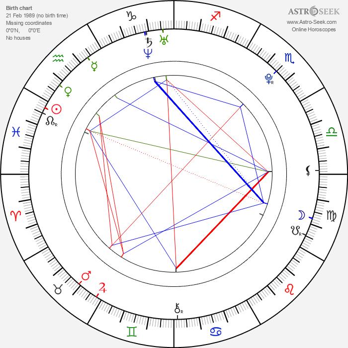 Michal Bednář - Astrology Natal Birth Chart