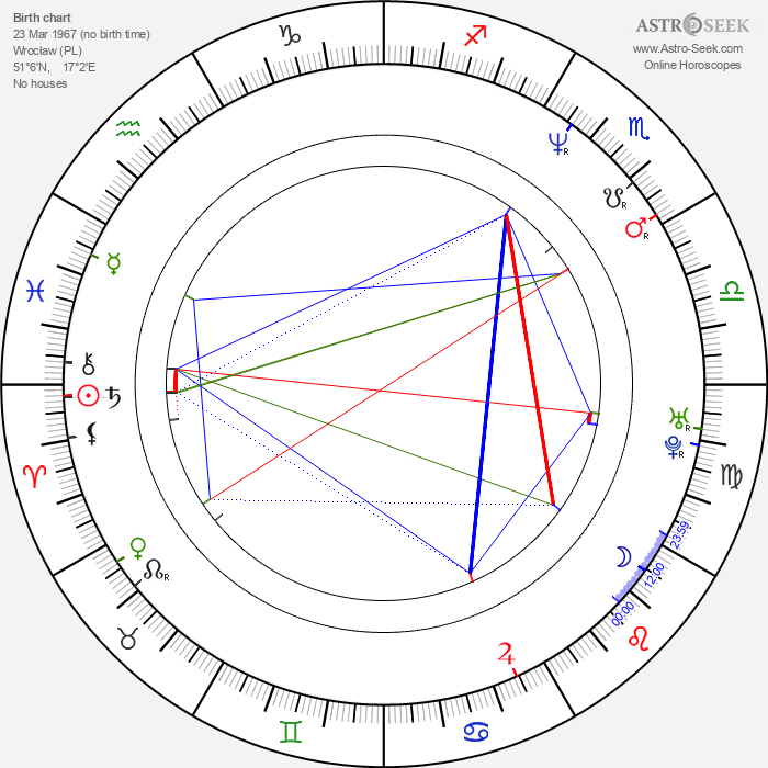 Michal Bialecki - Astrology Natal Birth Chart