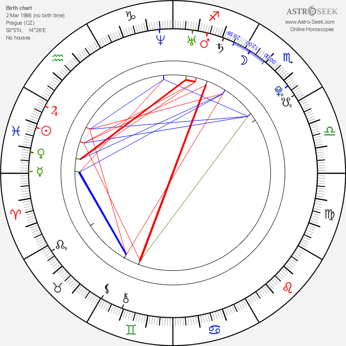 Michal Birner - Astrology Natal Birth Chart
