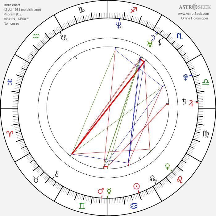 Michal Boušek - Astrology Natal Birth Chart