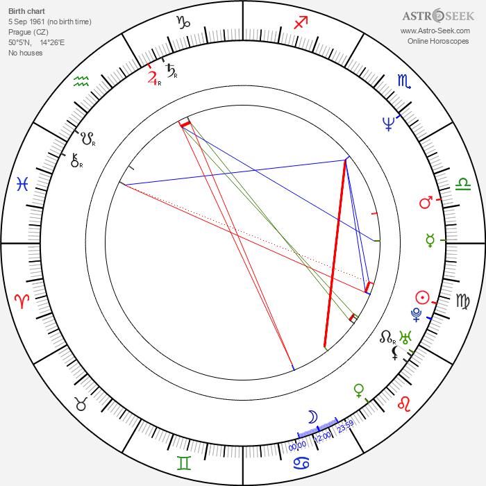 Michal Caban - Astrology Natal Birth Chart
