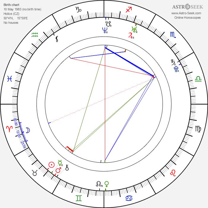Michal Dalecký - Astrology Natal Birth Chart