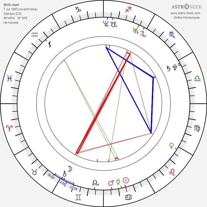 Michal Daněk - Astrology Natal Birth Chart