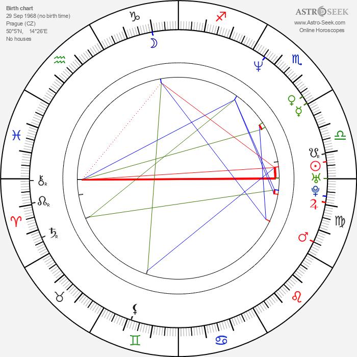 Michal Dlouhý - Astrology Natal Birth Chart