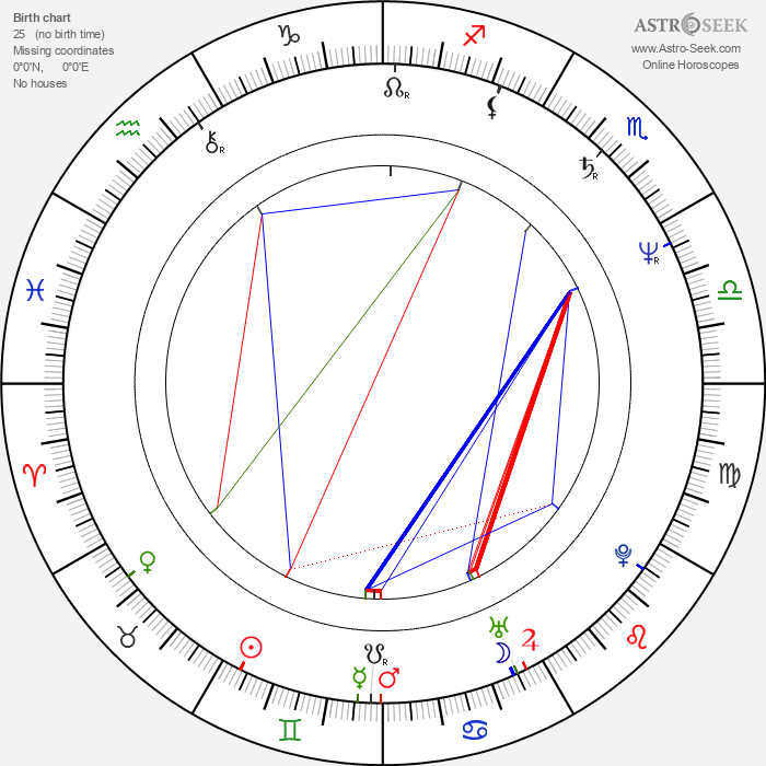 Michal Hejný - Astrology Natal Birth Chart