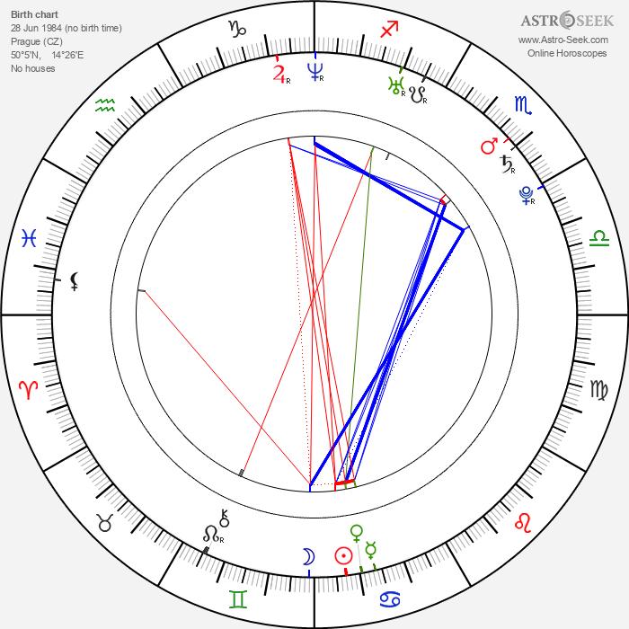 Michal Hogenauer - Astrology Natal Birth Chart