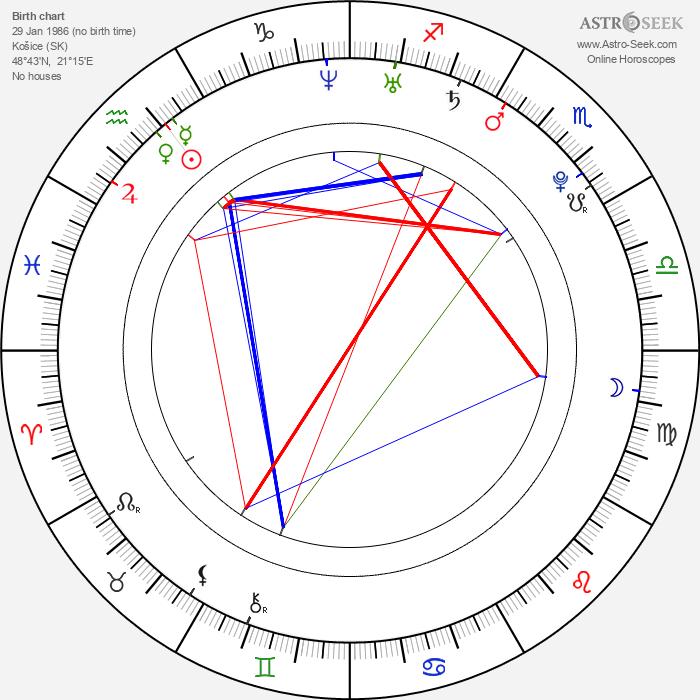 Michal Holečko - Astrology Natal Birth Chart