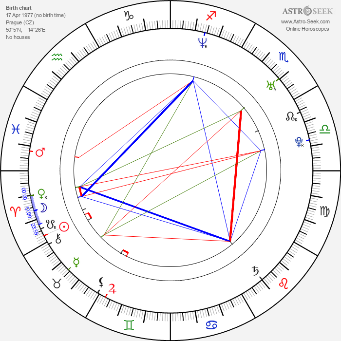 Michal Jagelka - Astrology Natal Birth Chart