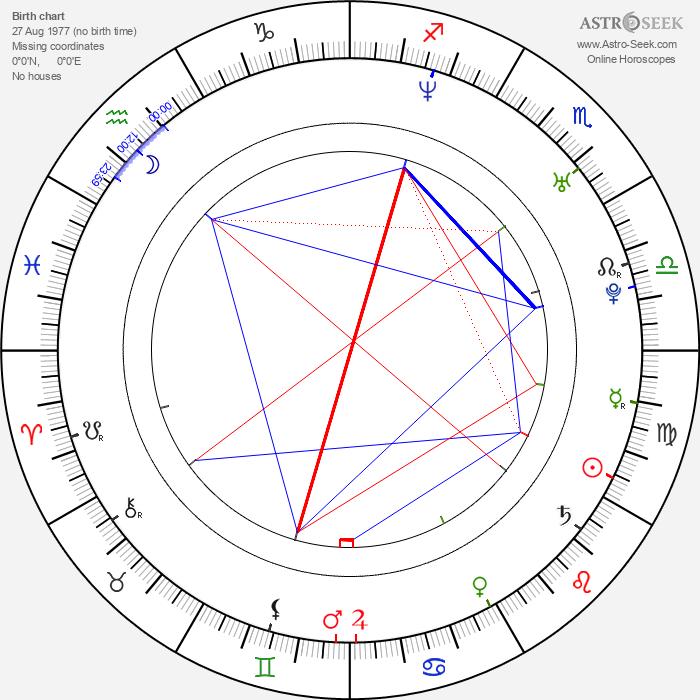 Michal Klein - Astrology Natal Birth Chart
