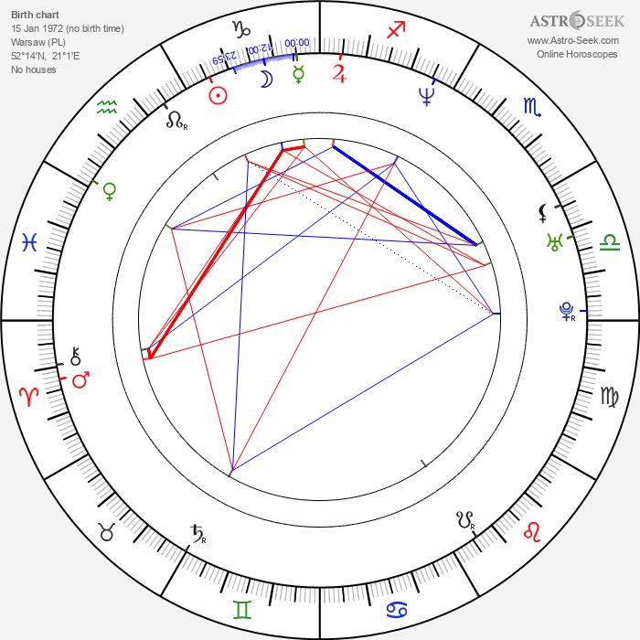 Michal Konarski - Astrology Natal Birth Chart
