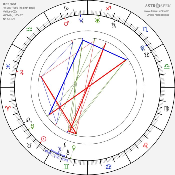 Michal Kosoru - Astrology Natal Birth Chart