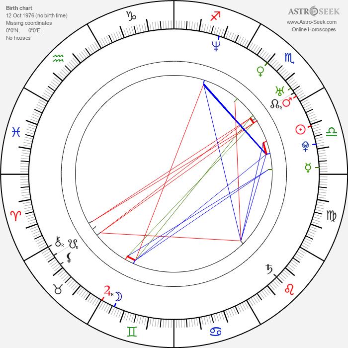 Michal Kubal - Astrology Natal Birth Chart