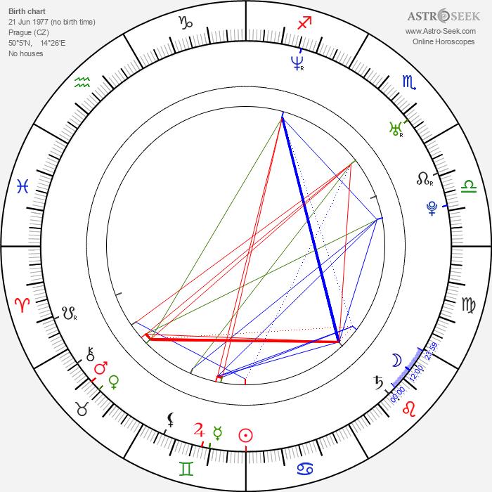 Michal Kunt - Astrology Natal Birth Chart