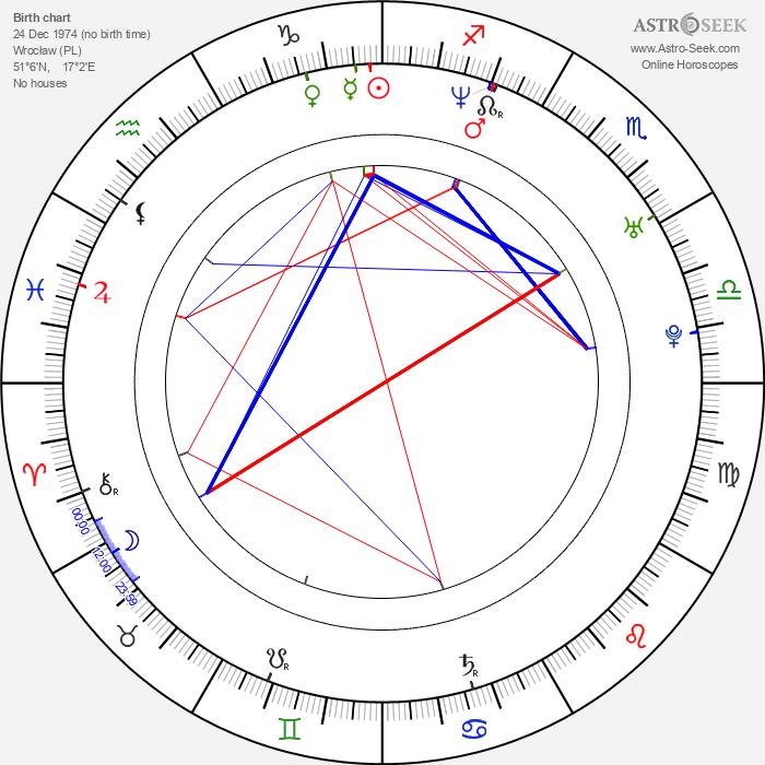 Michal Lesien - Astrology Natal Birth Chart
