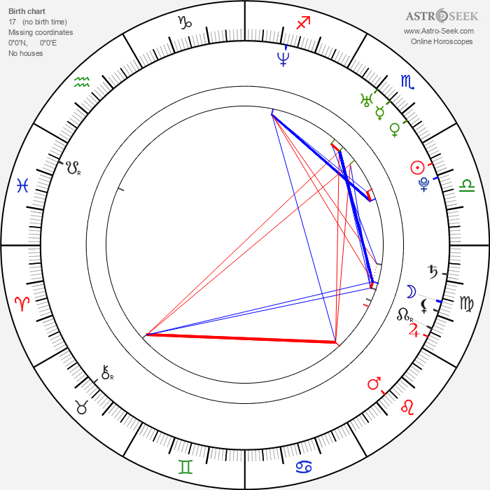 Michal Lupták - Astrology Natal Birth Chart