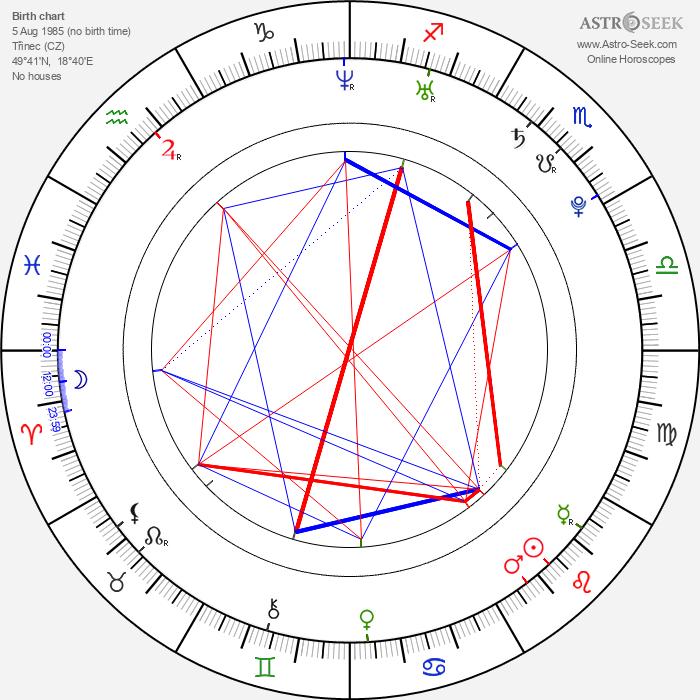 Michal Matloch - Astrology Natal Birth Chart