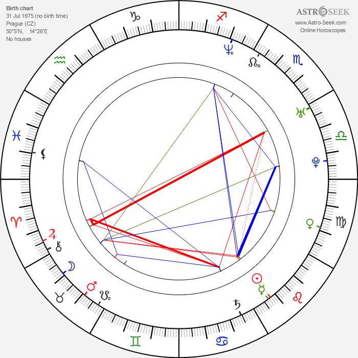 Michal Milbauer - Astrology Natal Birth Chart