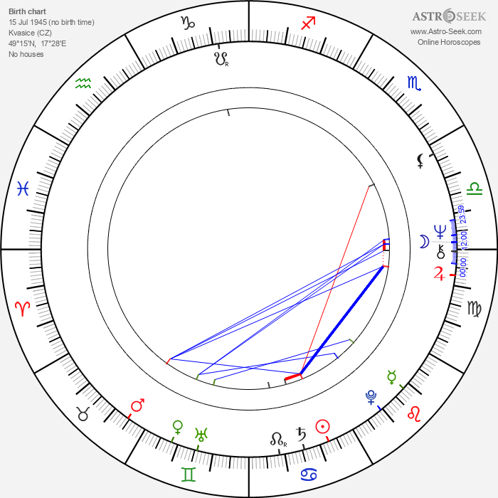 Michal Pavlata - Astrology Natal Birth Chart