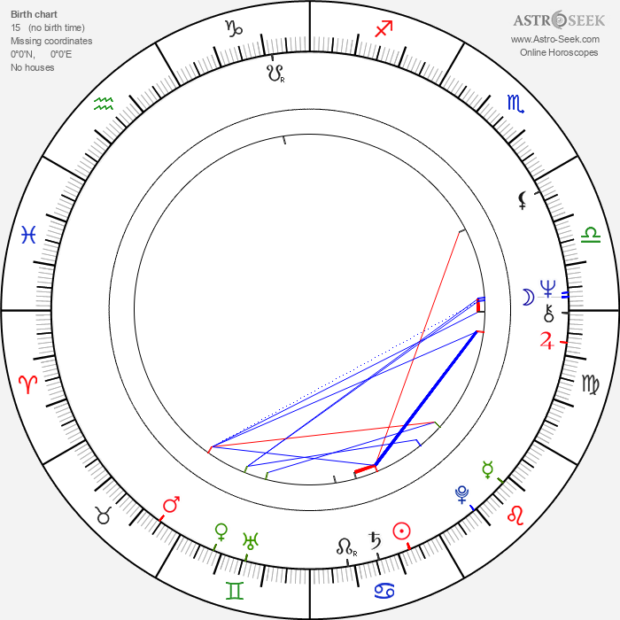 Michal Pavlata - Astrology Natal Birth Chart