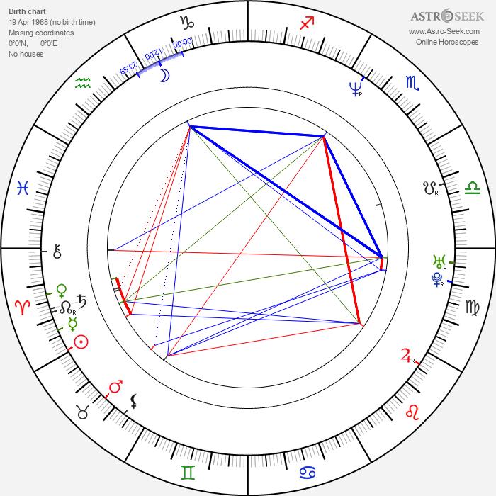 Michal Penk - Astrology Natal Birth Chart