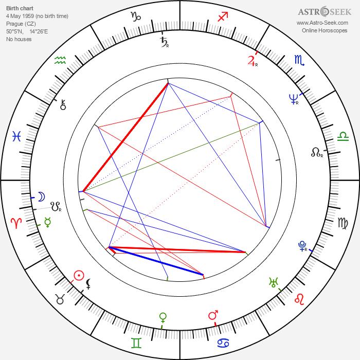 Michal Pešek - Astrology Natal Birth Chart
