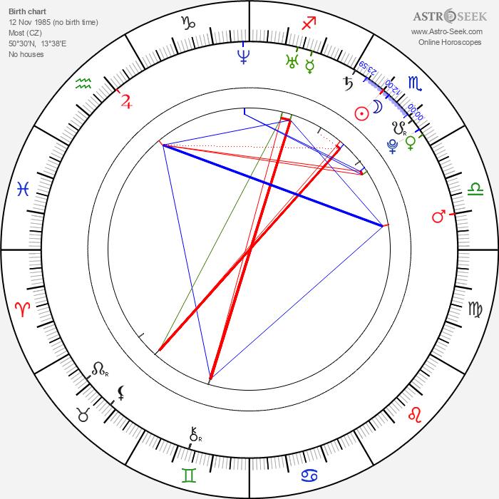 Michal Schmoranzer - Astrology Natal Birth Chart