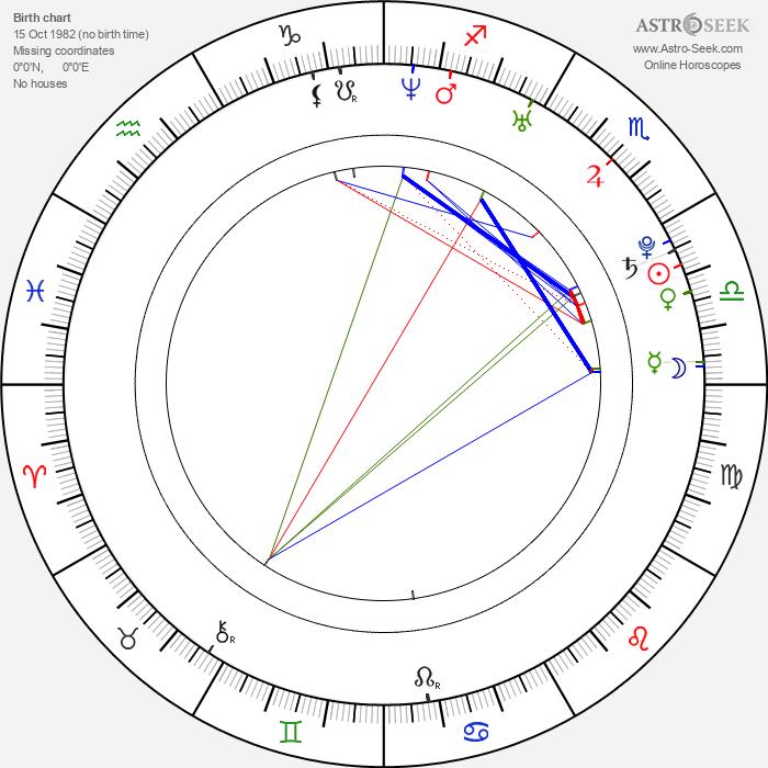 Michal Šeda - Astrology Natal Birth Chart