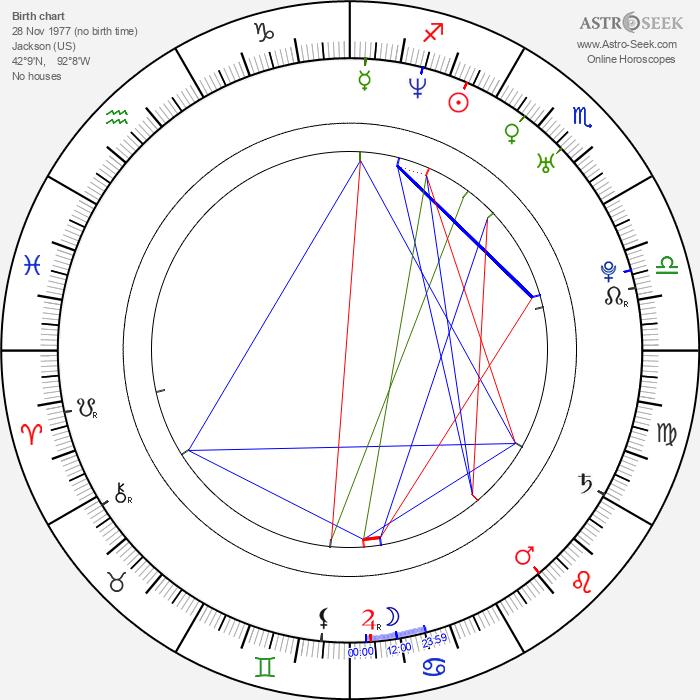 Michal Sinnott - Astrology Natal Birth Chart