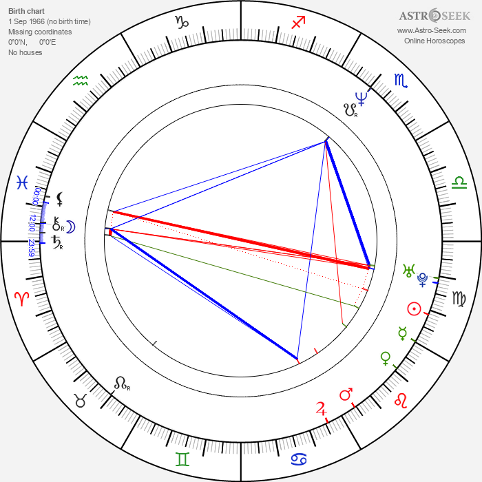 Michal Solar - Astrology Natal Birth Chart